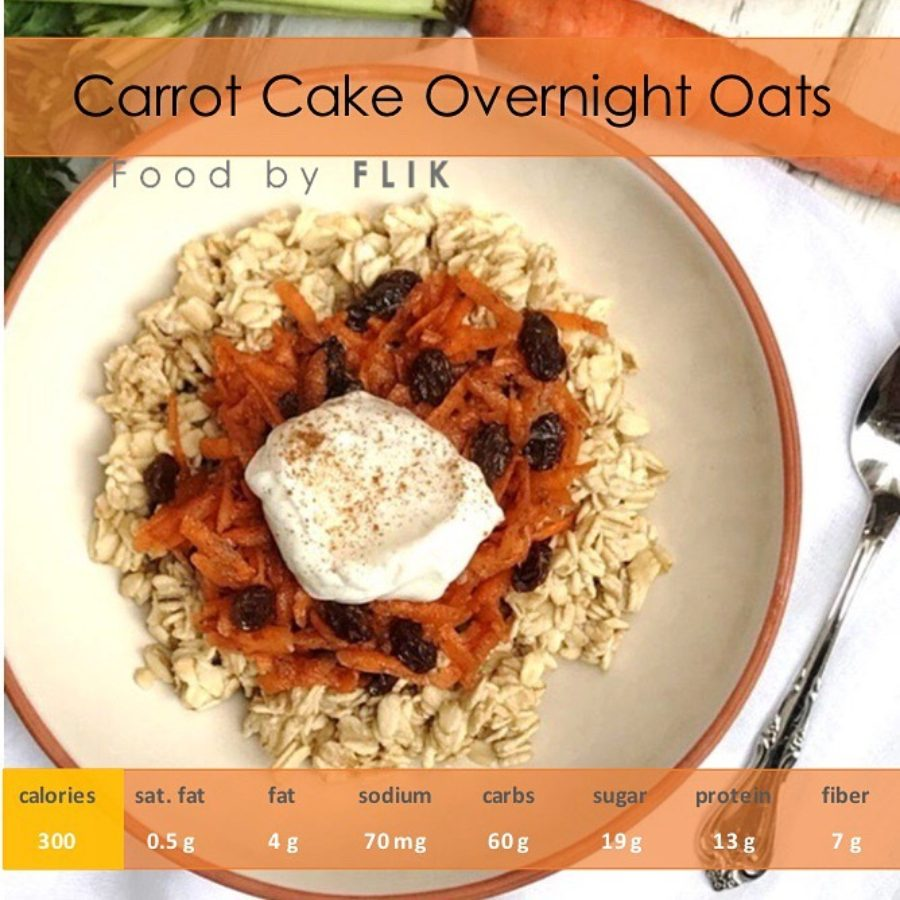 Nutrition Facts Carrot Cake