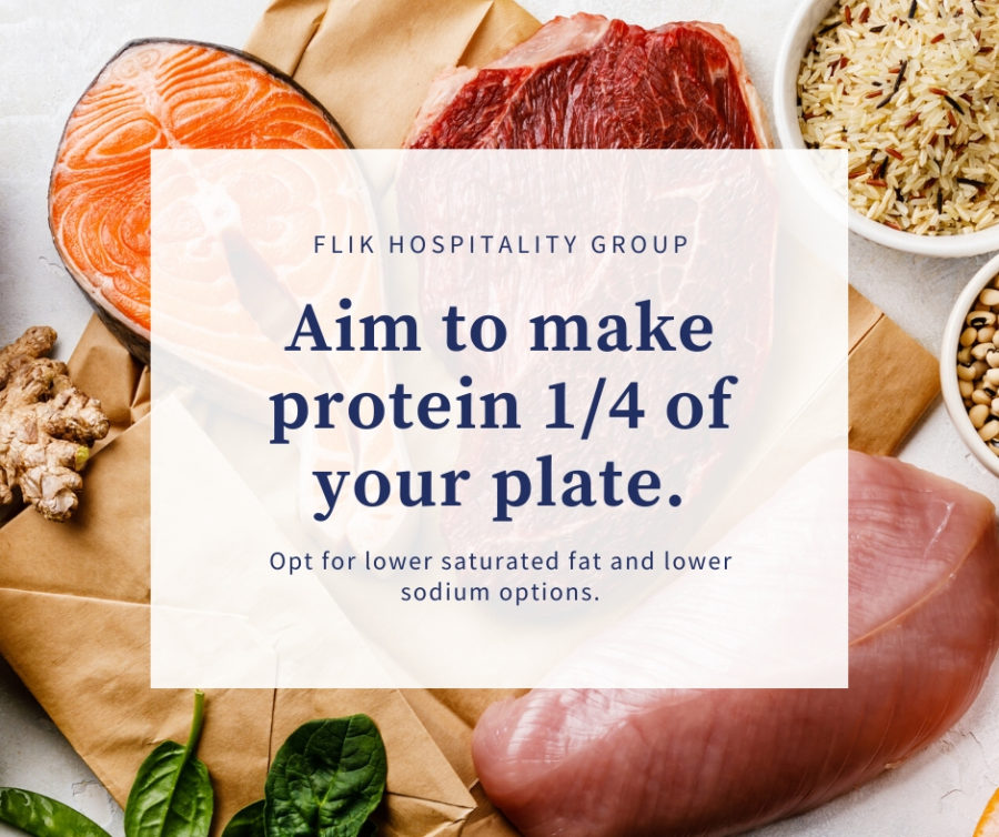 Protein On The Plate