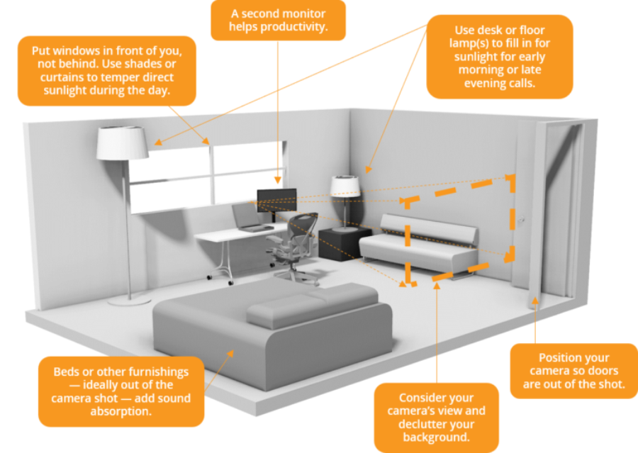 Wfh Room Layout 768X545